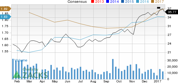 Why E*TRADE Financial (ETFC) Stock Might be a Great Pick