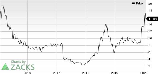 Xenon Pharmaceuticals Inc. Price