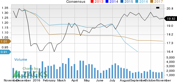 Cable TV Stocks to Watch for Earnings on Nov 2: SJR, CABO