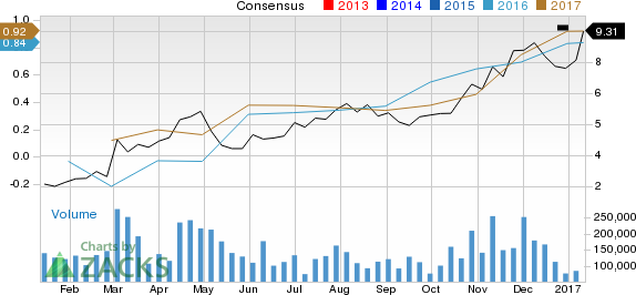 Why Vale (VALE) Could Be Positioned for a Surge