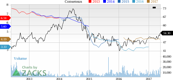 Total S.A. (TOT) Hits 52-Week High on Steady Performance