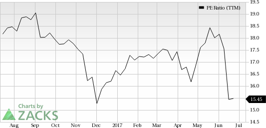 Why Koninklijke Ahold Delhaize (ADRNY) Could Be a Top Value Stock Pick