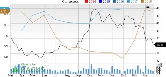 Big Data Stocks to Brave Facebook-Triggered Tech Backlash: General Motors Company (GM)