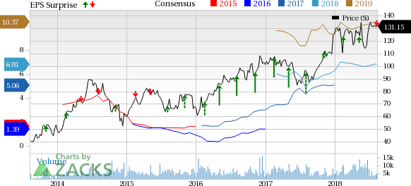 Diamondback FANG Lags On Q60 Earnings To Buy Ajax For 6060B Stunning Pimix Quote
