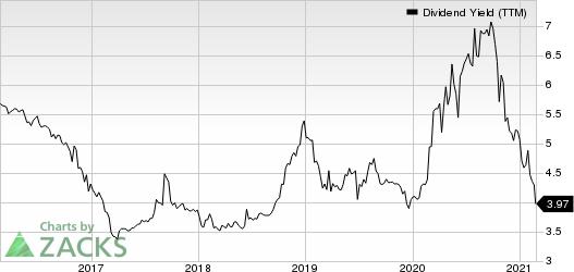 BCB Bancorp, Inc. NJ Dividend Yield (TTM)