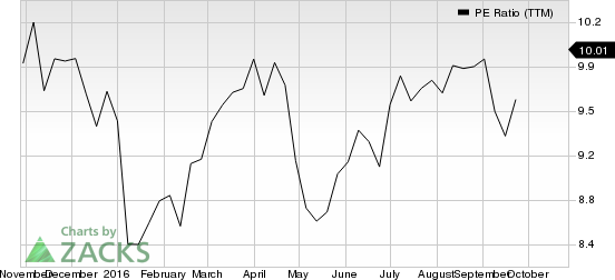 Why Avnet (AVT) Could Be a Top Value Stock Pick