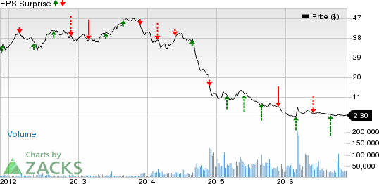 Will Q3 Earnings Hold a Surprise for SeaDrill (SDRL) Stock?