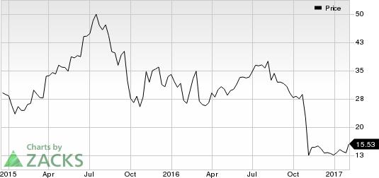 Diplomat Pharmacy (DPLO) Catches Eye: Stock Jumps 9.4%