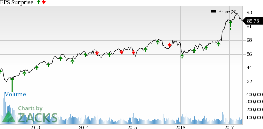 Can JPMorgan (JPM) Break Out of Recent Sloth on Q1 Earnings?