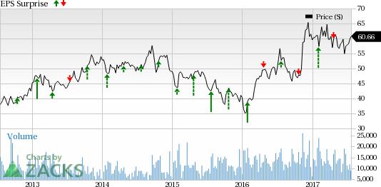 Nucor's (NUE) Q2 Earnings & Sales Trail Estimates