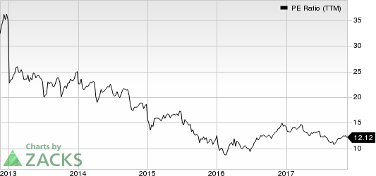 Lazard Ltd. PE Ratio (TTM)