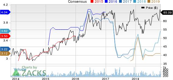 AMERISAFE, Inc. Price and Consensus