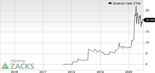 Micro Focus International PLC Sponsored ADR Dividend Yield (TTM)