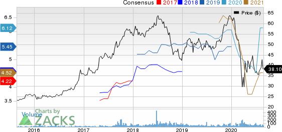 FS Bancorp, Inc. Price and Consensus