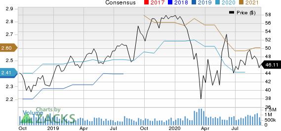 Brady Corporation Price and Consensus