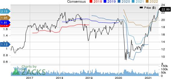 KeyCorp Price and Consensus