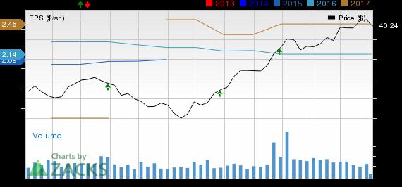 Iron Mountain (IRM) Q2 FFO Lags Estimates, Revenues Beat