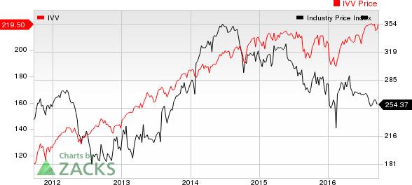 Pharma Stock Roundup: Allergan Acquisitions in Focus, J&J to Buy Abbott's AMO