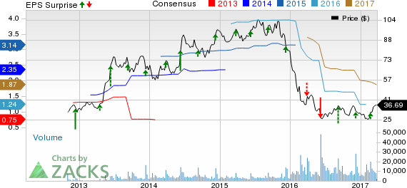 RH (RH) Surges on Q4 Earnings Beat, Will it Gain Further?