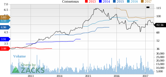 AmerisourceBergen (ABC) Up 4.1% Since Earnings Report: Can It Continue?