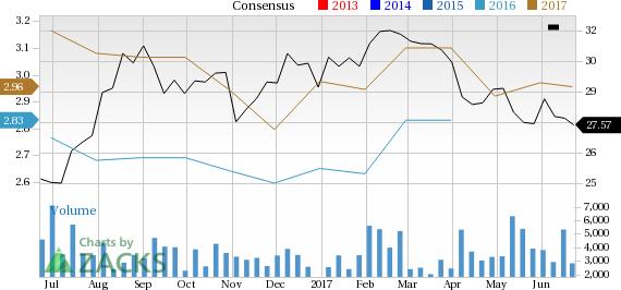 Should value investors consider honda motor hmc stock for Honda motor company stock