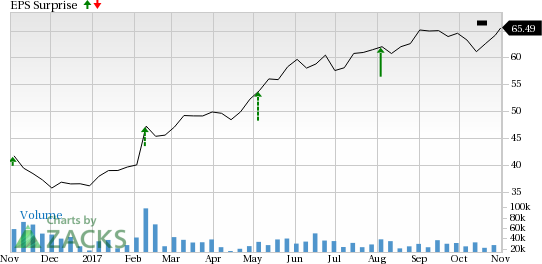 Why Earnings Season Could Be Great For Activision Blizzard Atvi