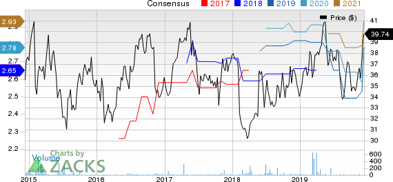 Tate & Lyle PLC Price and Consensus