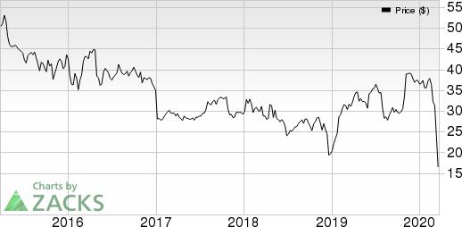 Xerox Corporation Price, Consensus and EPS Surprise