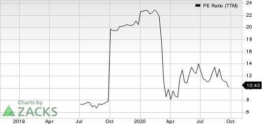 Bank7 Corp. PE Ratio (TTM)
