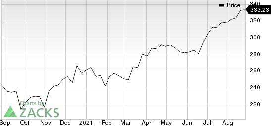 Accenture PLC Price