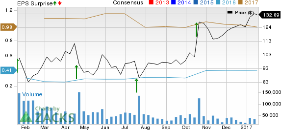 Netflix (NFLX) Reports Solid Q4 Earnings, Subscriber Growth