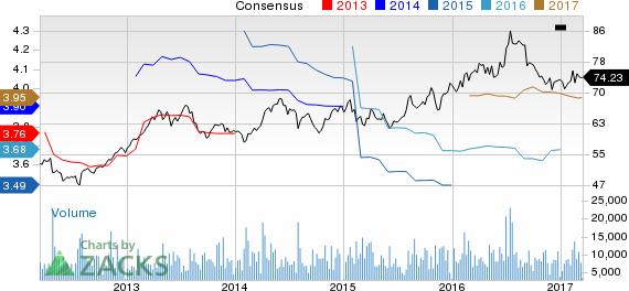 Kellogg (K) Down 2.9% Since Earnings Report: Can It Rebound?