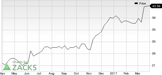 3 Reasons Why KMG Chemicals (KMG) is a Great Momentum Stock