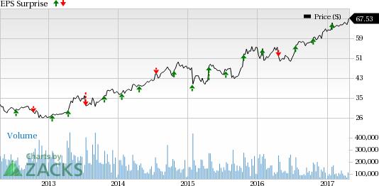 Tech Stock Earnings Due on Apr 27: MSFT, GOOGL, INTC, BIDU