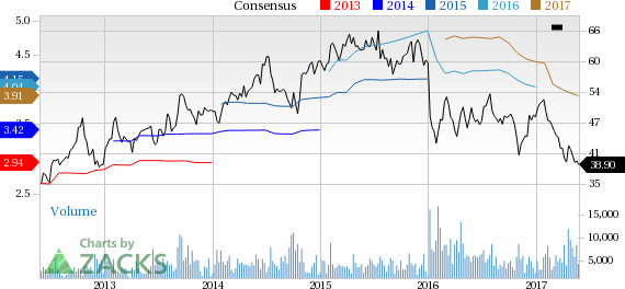 Why Is AutoNation (AN) Down 9% Since the Last Earnings Report?