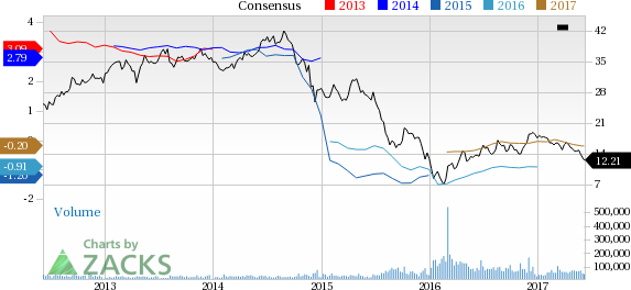 Marathon Oil (MRO) Down 7.6% Since Earnings Report: Can It Rebound?
