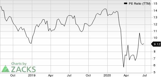 Metropolitan Bank Holding Corp. PE Ratio (TTM)