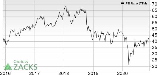 Cabot Corporation PE Ratio (TTM)