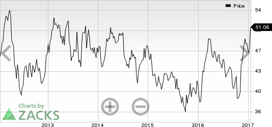 Fastenal Company (FAST) Climbs: Stock Adds 6% in Session