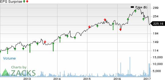 Defense Stocks' Q4 Earnings Slated on Feb 7: TDG, BEAV, WAIR