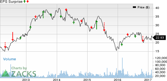 Oil Stocks to Watch for Earnings on Feb 24: COG, ERF & CQH