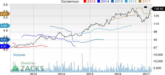Why Is Clorox Company (CLX) Up 13.9% Since the Last Earnings Report?