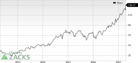 Lam Research (LRCX) Shows Strength: Stock Moves 6.9% Higher