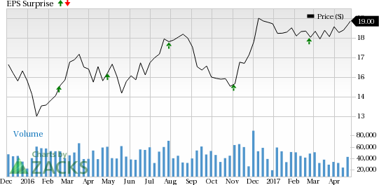 Will Host Hotels (HST) Pull Off A Surprise in Q1 Earnings?