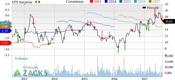 Ironwood (IRWD) Q2 Loss Widens, Revenues Miss, Stock Up