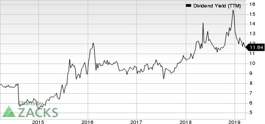 CrossAmerica Partners LP Dividend Yield (TTM)