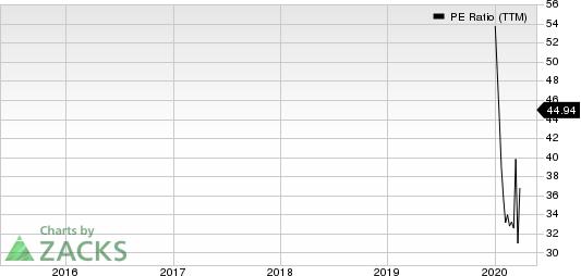 Diamond S Shipping Inc. PE Ratio (TTM)