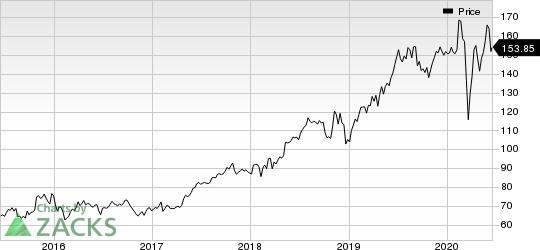 STERIS plc Price