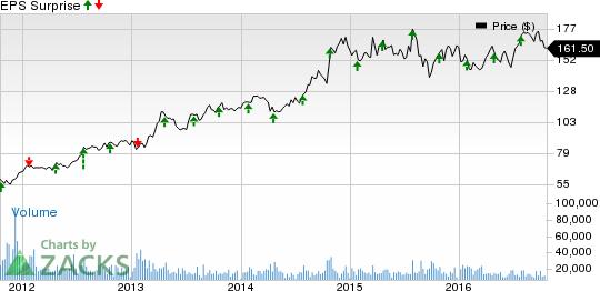 Will Amgen (AMGN) Sustain its Earnings Beat Trend in Q3?