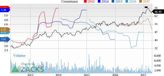 Why Is Axis Capital (AXS) Up 5.2% Since the Last Earnings Report?
